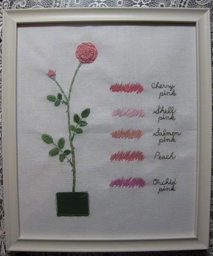 バラ色のリスト